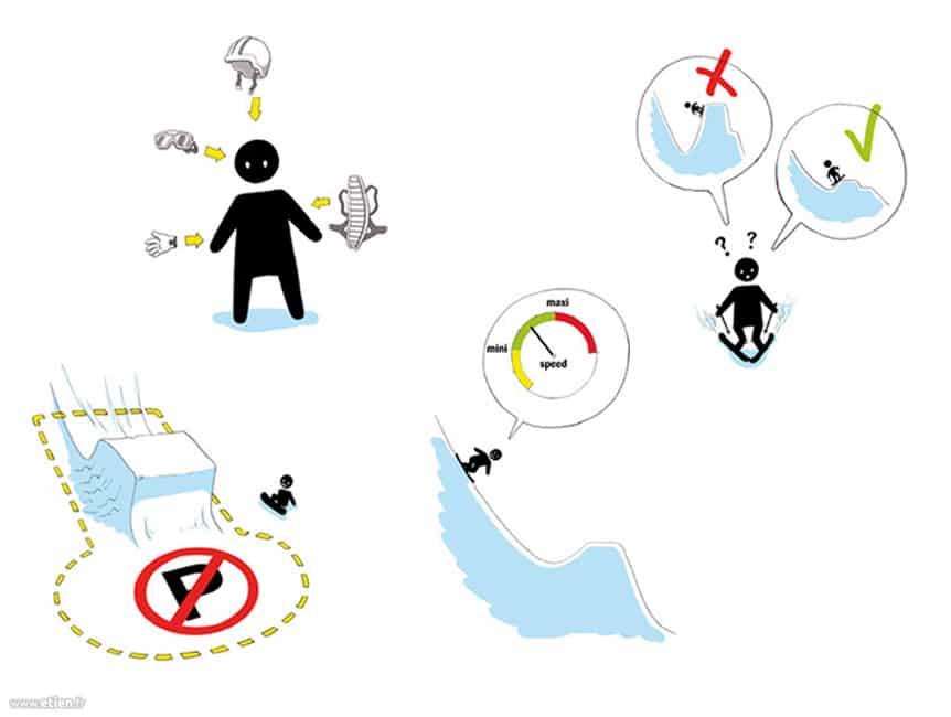 """Règles de sécurité illustrées pour <a href=""""http://www.2alpes-snowpark.com/"""" target=""""_blank"""">les 2 Alpes</a><br/> Impression sur panneaux signalétiques - PShop Cs5<br/> Les 2 Alpes (38) - 2010"""